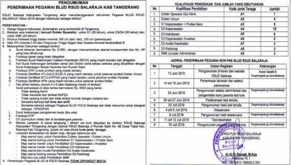 Kabupaten Tangerang