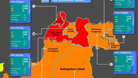 Kabupaten Tangerang Zona Orange, Kapasitas Ruang di Rumah Sakit Memadai