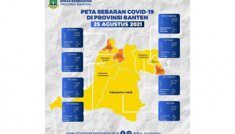 PPKM Mikro Efektif Tekan Penularan COVID-19, Kabupaten Tangerang Masuk Zona Kuning